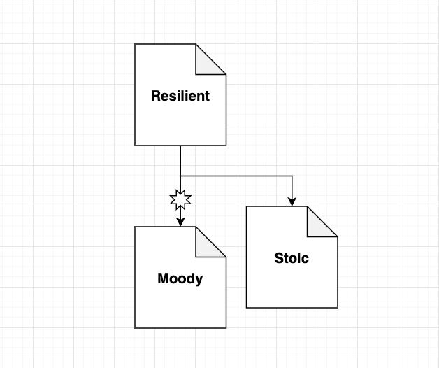 Circuit Breaker Example
